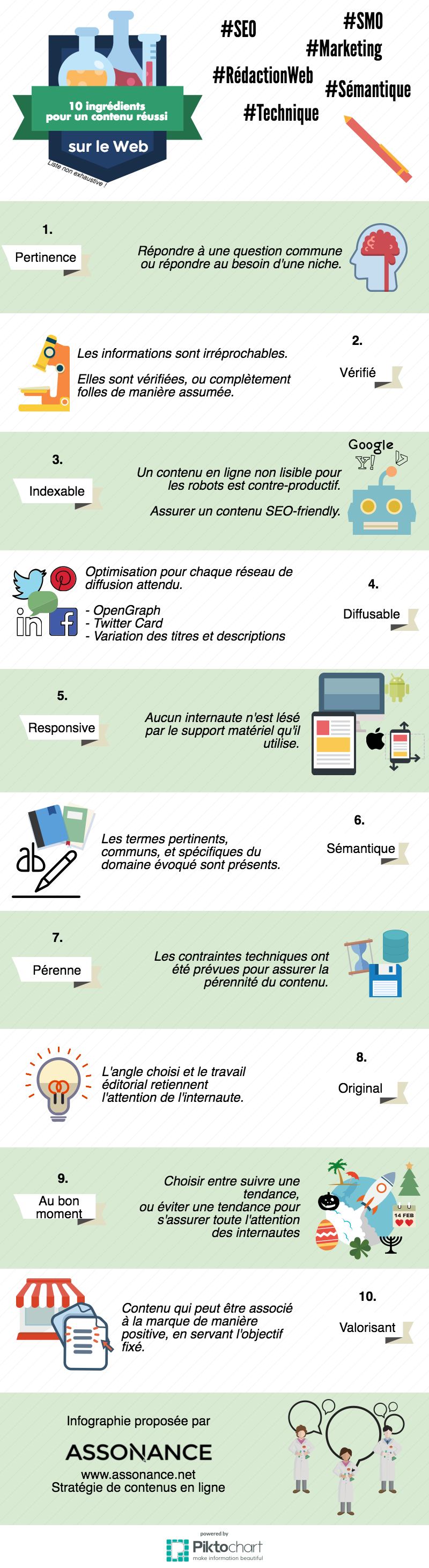 infographie-assonance_checklist-content-marketing